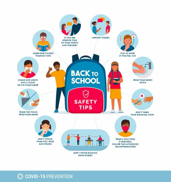 Back to School Safefy Tips