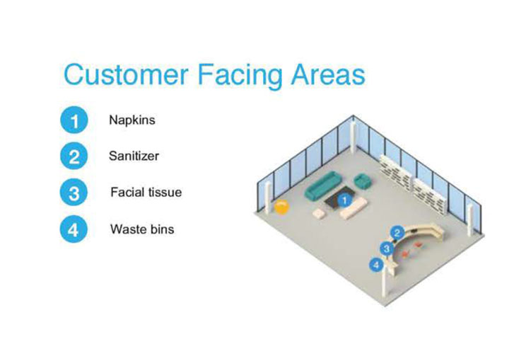 Customer Facing Areas Overhead Map