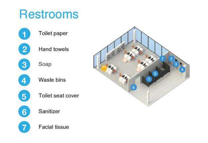 Restroom overhead map